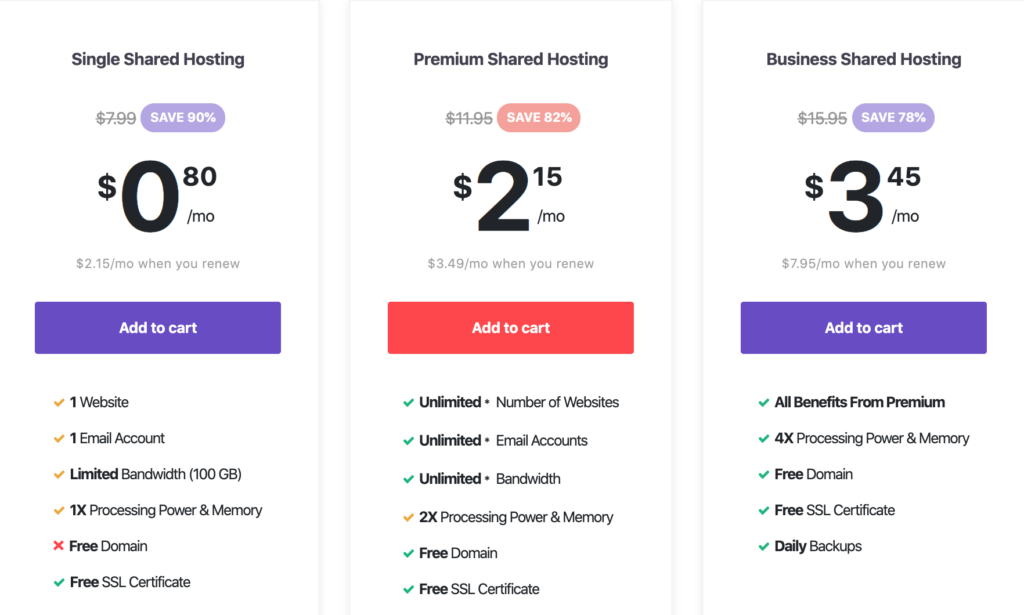 Hostinger Web Hosting 90% Discount