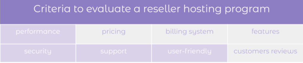 reliable reseller hosting provider